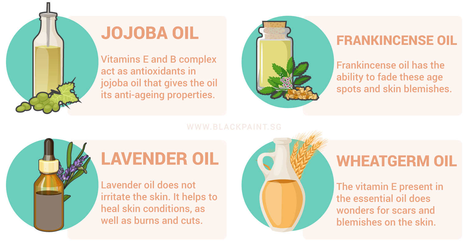 illustration of use of essential oils are helpful in keeping skin aging problems at bay.
