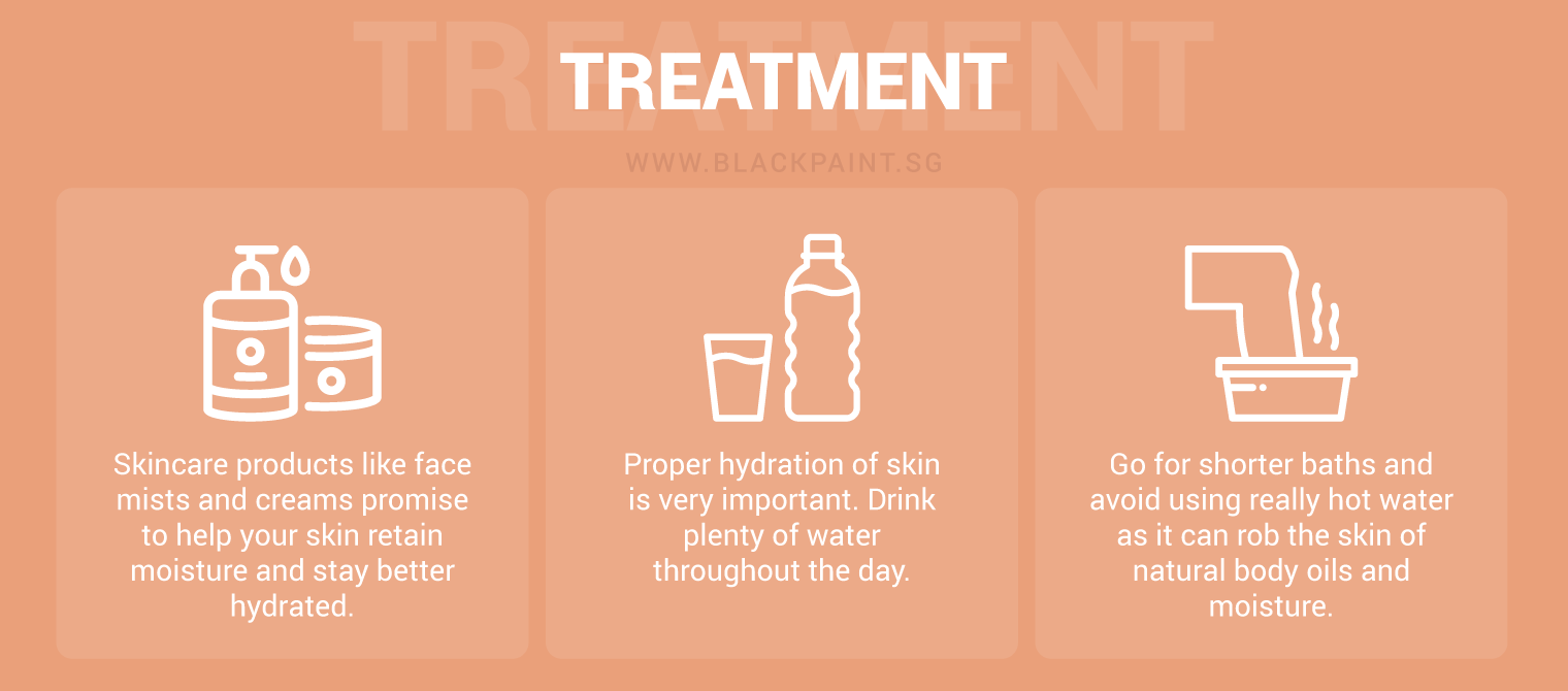 illustration of ways to treat and manage dry & rough skin