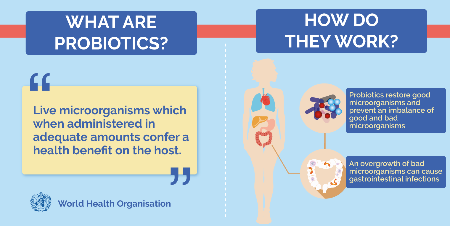What are probiotics and how do they work?