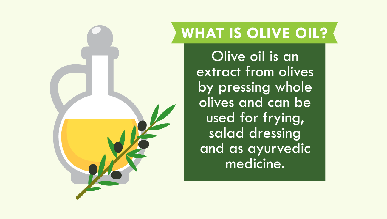 illustration of what is olive oil