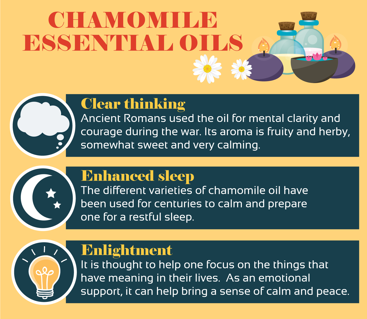 illustration of chamomile essential oils