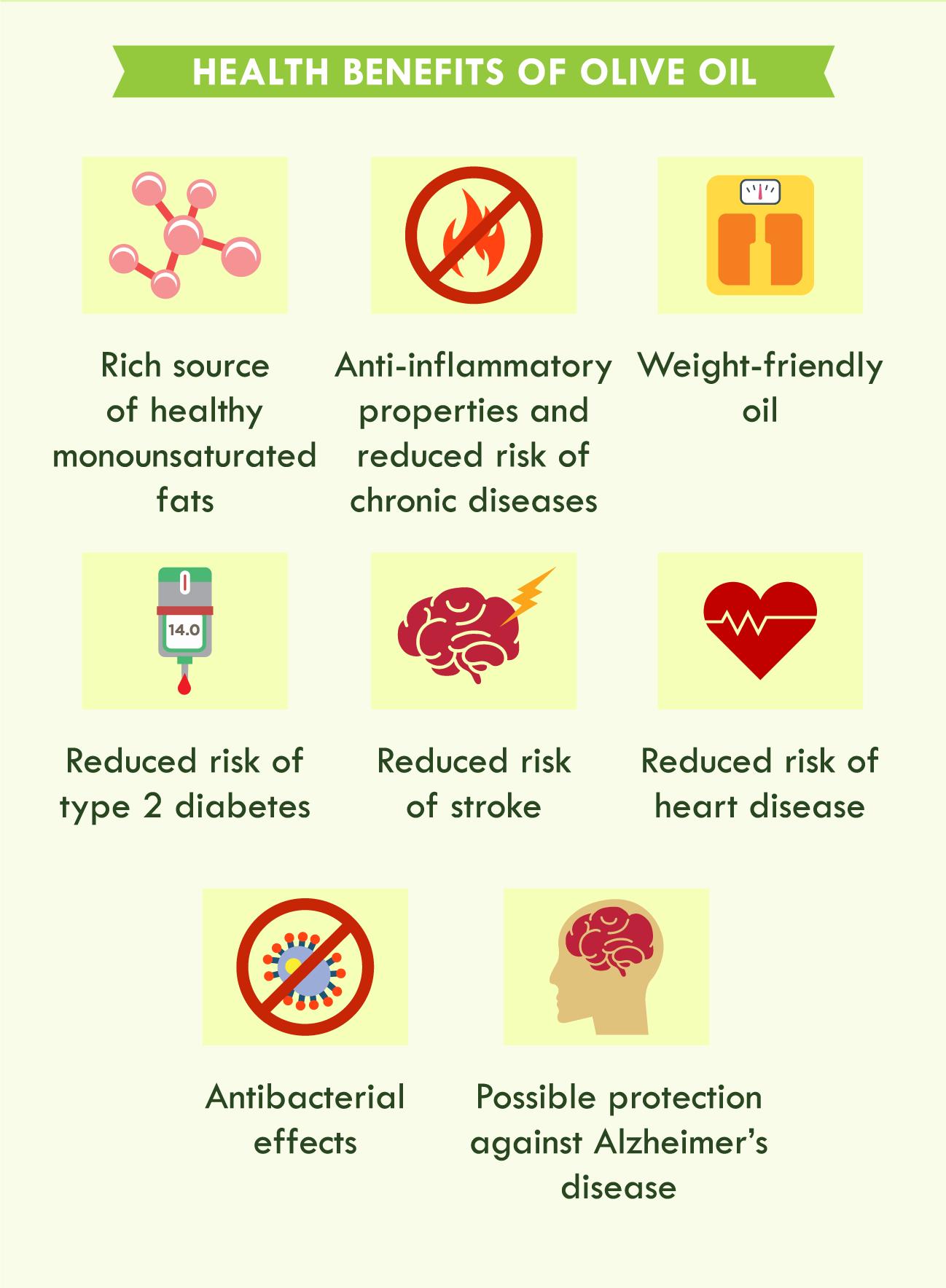 illustration of health benefits of olive oil