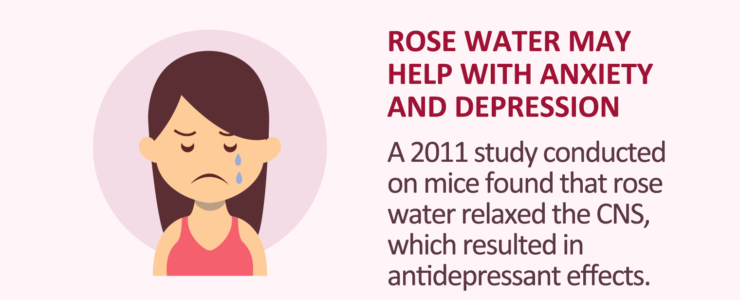 illustration of rose water may help with anxiety and depression