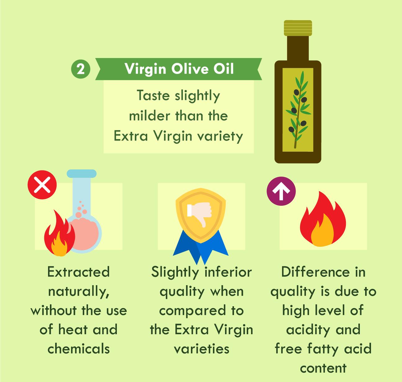 illustration of virgin olive oil